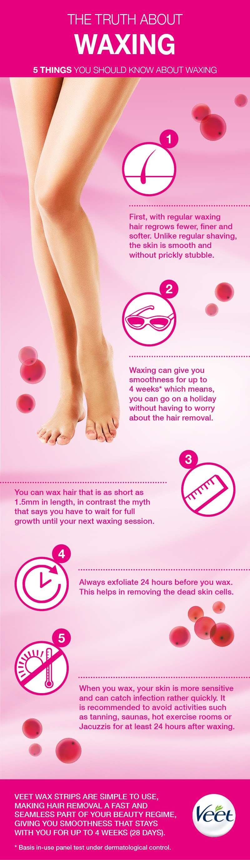 Waxing At Home How To Do Waxing At Home Veet